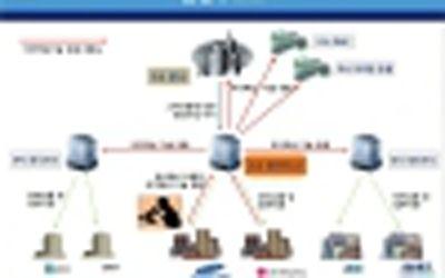 檢, '아몰레드 기술 유출' LG-삼성 협력업체 직원 일당 적발 : 뉴스줌