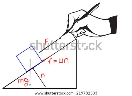 Frictional Force Stock Images, Royalty-Free Images