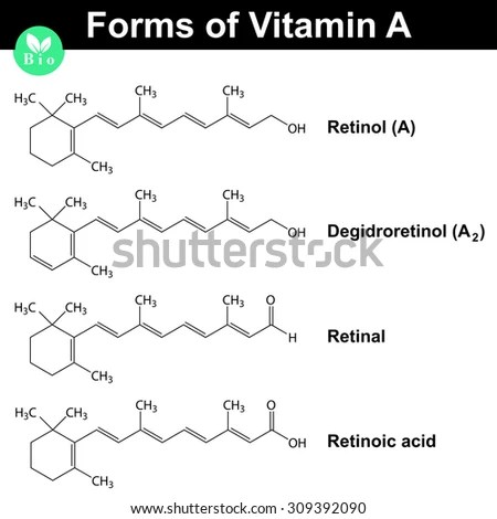 Retinol Stock Images, Royalty-Free Images & Vectors