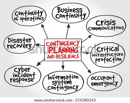 Emergency Plan Stock Images, Royalty-Free Images & Vectors