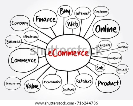 Ecommerce Mind Map Flowchart Business Concept Stock Vector