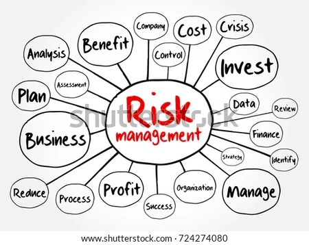 Vulnerability Management Stock Images, Royalty-Free Images