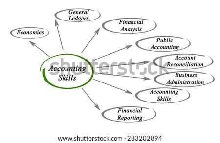 General Ledger Stock Images, Royalty-Free Images & Vectors