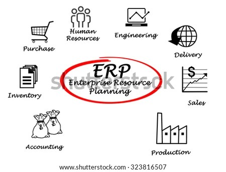Enterprise Resource Planning Stock Images, Royalty-Free