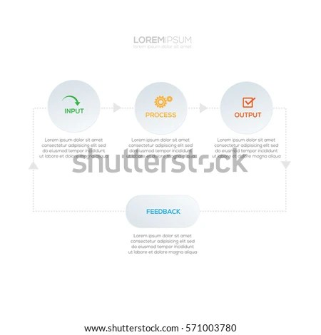 Input Output Stock Images, Royalty-Free Images & Vectors