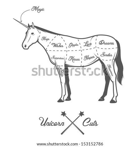 Funny Halloween Cuts Unicorn Diagram Stock Vector