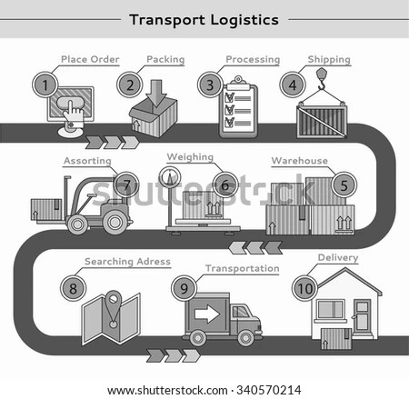 Supply Chain Icons Stock Images, Royalty-Free Images