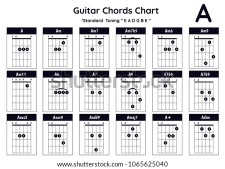 Guitar Chords A Am Am 7 Am 7 B 5 Stock Vector 1065625040