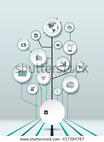 Tree Diagram Stock Images Royalty Free Images & Vectors