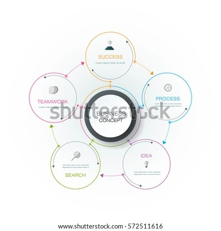 Vector Infographics 3d Paper Circle Diagram Stock Vector