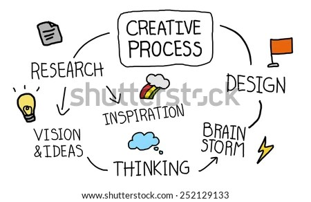 Creative Process Stock Images, Royalty-Free Images