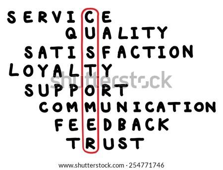 Customer Service Quality Satisfaction Crossword Puzzle