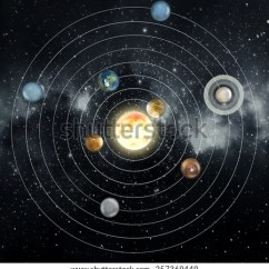 Diagram Of The Planets In Order Wiring For Car Amplifier Solar System Elements This Image Stock Illustration 257369449 - Shutterstock