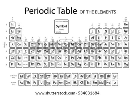Periodic Table Elements Chemical Symbols Stock Vector