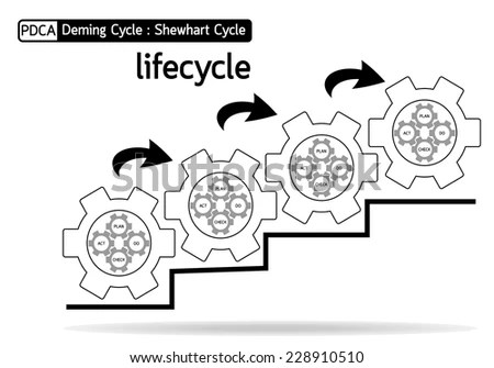 Business Lifecycle Stock Images, Royalty-Free Images