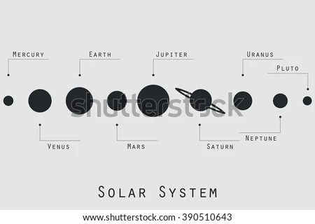 Planetary Stock Photos, Royalty-Free Images & Vectors