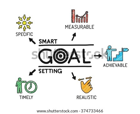 Smart Goal Setting Chart Keywords Icons Stock Vector