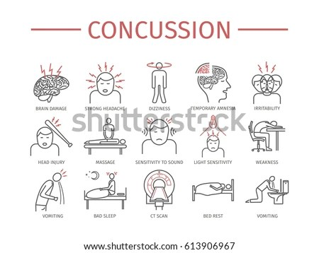 symptoms of concussion