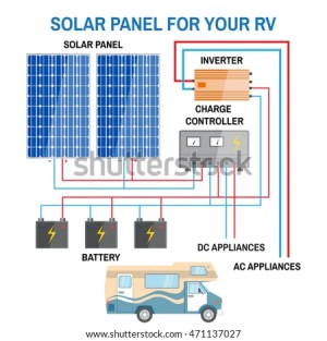 Photovoltaic Inverter Stock Images, RoyaltyFree Images & Vectors   Shutterstock