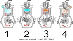 Internal Combustion Engine Stock Images, RoyaltyFree