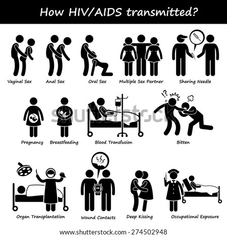 How Hiv Aids Spread Transmitted Transmission Stock Vector