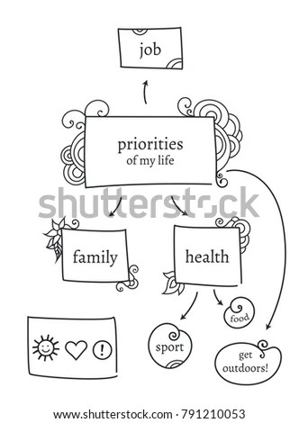 Creative Artistic Mind Map Hand Drawn Stock Vector