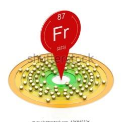 Francium Atom Diagram Wiring For 12v Led Lights Electron Configuration Of - Design Templates