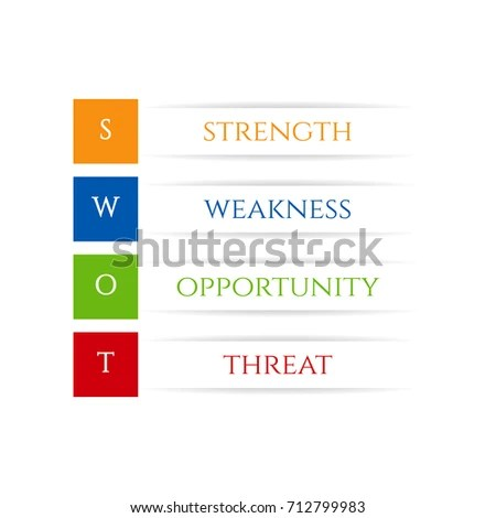 SWOT Analysis Business Info Graphic Used Stock Vector 712799983 ...