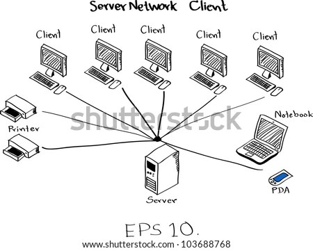 Lan network diagram Stock Photos, Images, & Pictures