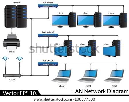 Hand Write Lan Network Diagram On Stock Photo 439074589 Shutterstock