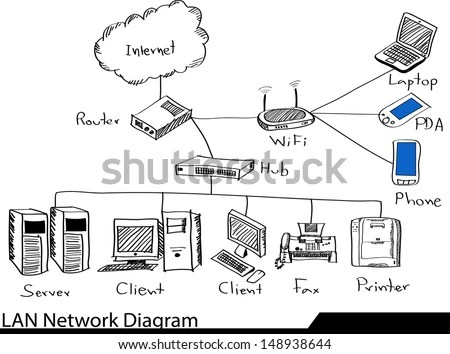 Lan Network Stock Images, Royalty-Free Images & Vectors