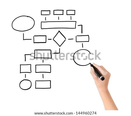 Workflow Diagram Stock Photos, Images, & Pictures