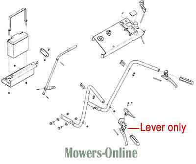 Craftsman Mower Throttle Cable Replacement