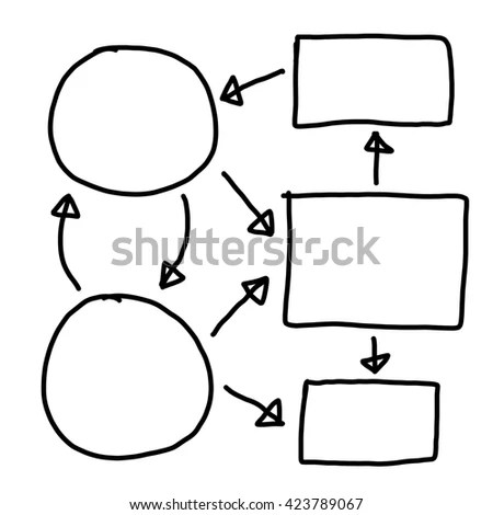 Hand Drawn Vector Mind Map Flow Stock Vector 611852057