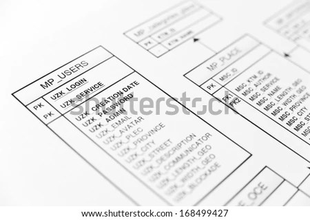 Very Old Childs Report Card On Stock Photo 9646960