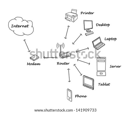 Router Stock Photos, Router Stock Photography, Router