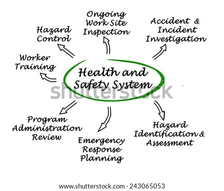 Diagram Health Informatics Stock Photo 224146597