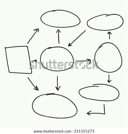 Hand Drawn Looking Flowchart Template Stock Illustration