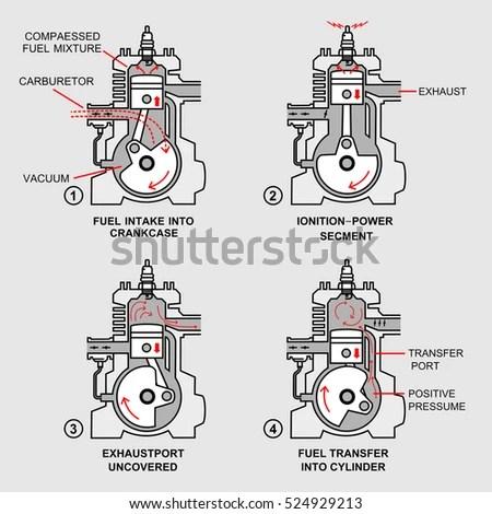 Johnson 115 Hp Outboard Motor Johnson 115 HP Carburetor