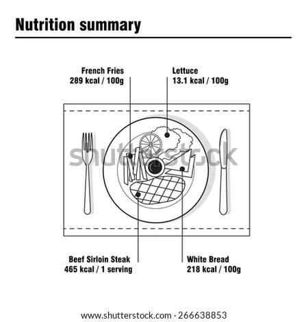 Table Setting Infographic Vector Illustration Dinner Stock