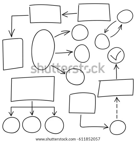 Hand Drawn Mind Map Flow Chart Stock Vector 245403598