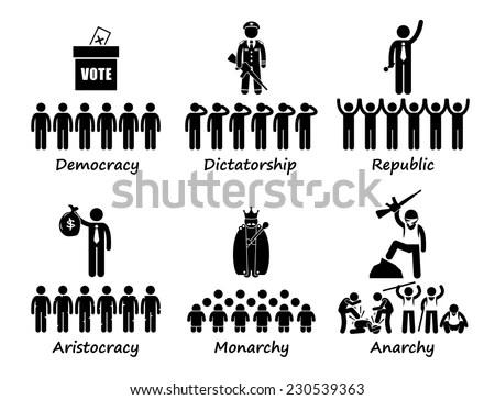 Type Government Democracy Dictatorship Republic