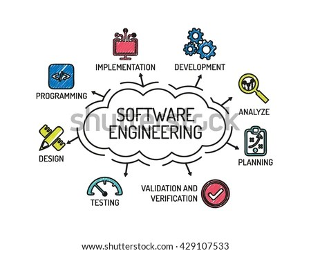 Software Testing Stock Photos, Images, & Pictures