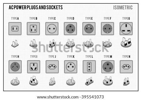 Power plug types