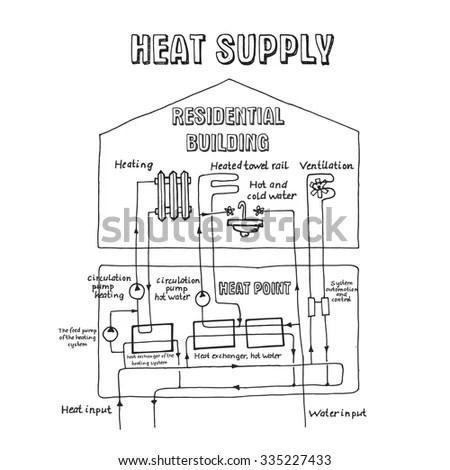 Emergency Dispatch Stock Vectors & Vector Clip Art