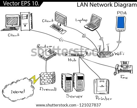 Network Design Engineer, Network, Free Engine Image For
