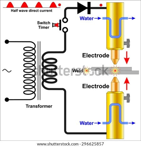 spot welder wiring diagram electrical for water pump motor set of a : 24 images - diagrams | honlapkeszites.co