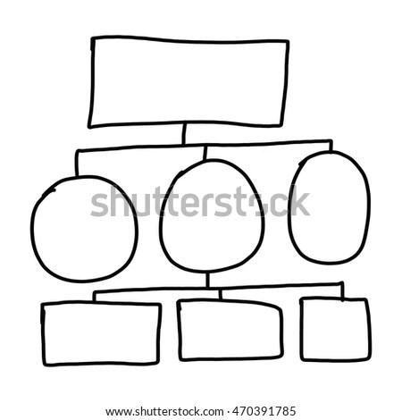 Hand Drawn Flow Chart Diagram Organization Stock Vector