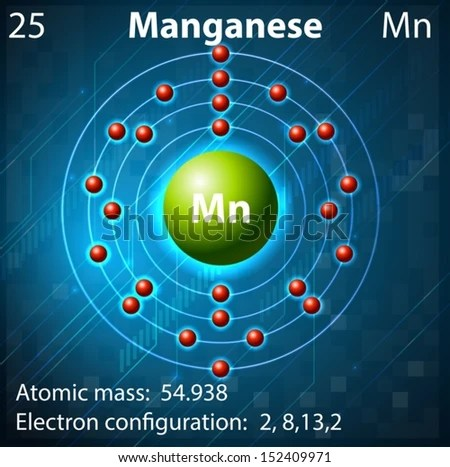 sodium electron shell diagram timing tool representation element magnesium illustration stock vector 313038449 - shutterstock