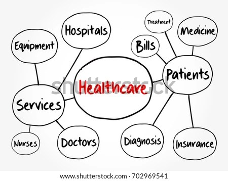 Healthcare Mind Map Flowchart Health Concept Stock Vector
